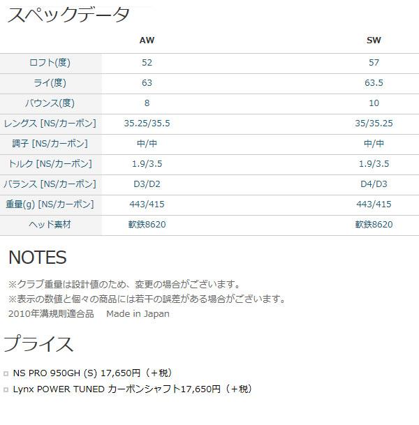 【送料無料】リンクス メンズ マスターモデル LS ウェッジ (AW、SW) N.S.PRO950GHスチールシャフトモデル[LYNX]