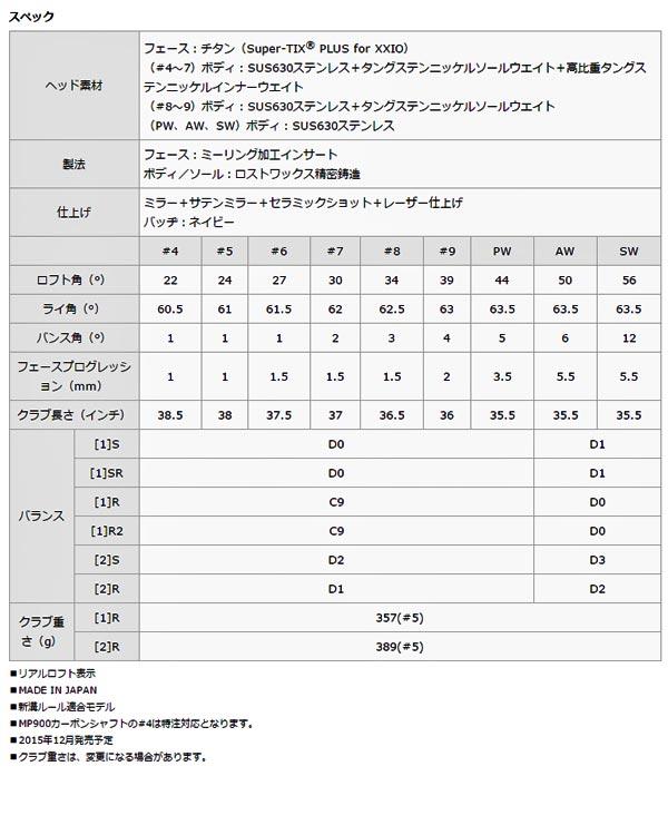 【特注品 送料無料】 ダンロップ 2016 メンズ ゼクシオ9 アイアン8本セット(5-SW) MP900 カーボンシャフト【ゴルフクラブ】