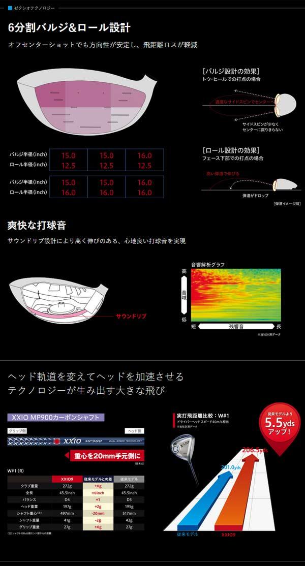 【納期約2週間 送料無料】 ダンロップ 2016 メンズ ゼクシオ9 ドライバー MP900 カーボンシャフトモデル [Dunlop] 【ゴルフクラブ】