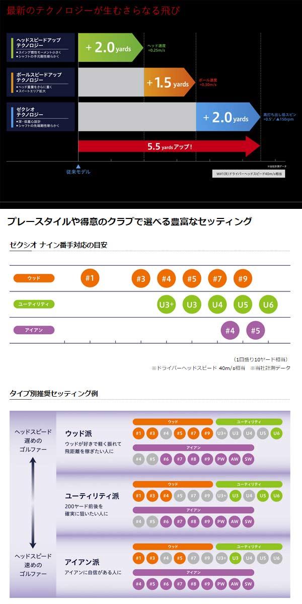 【KurokageXT 特注カスタム】 ダンロップ 2016 メンズ ゼクシオ9 ドライバー クロカゲXT シャフトモデル [ゴルフクラブ]