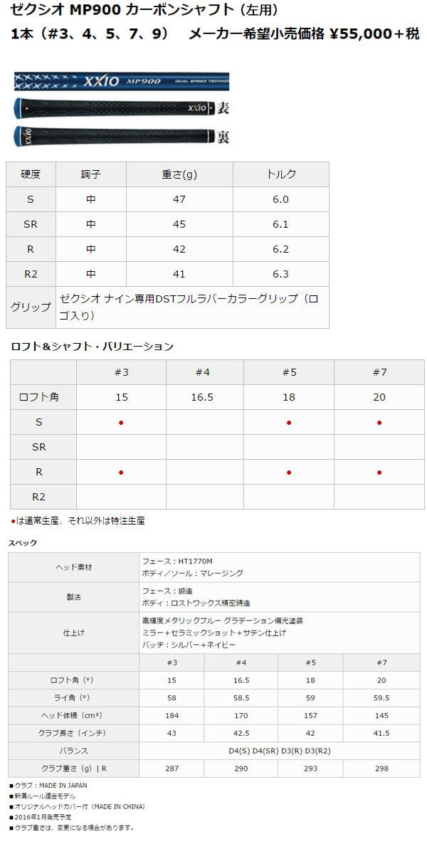 [特注品 カラーカスタム:ブラック 納期:2月以降 送料無料]【レフティ】ダンロップ 2016 メンズ ゼクシオ9 フェアウェイウッド 左用 MP900 カーボン
