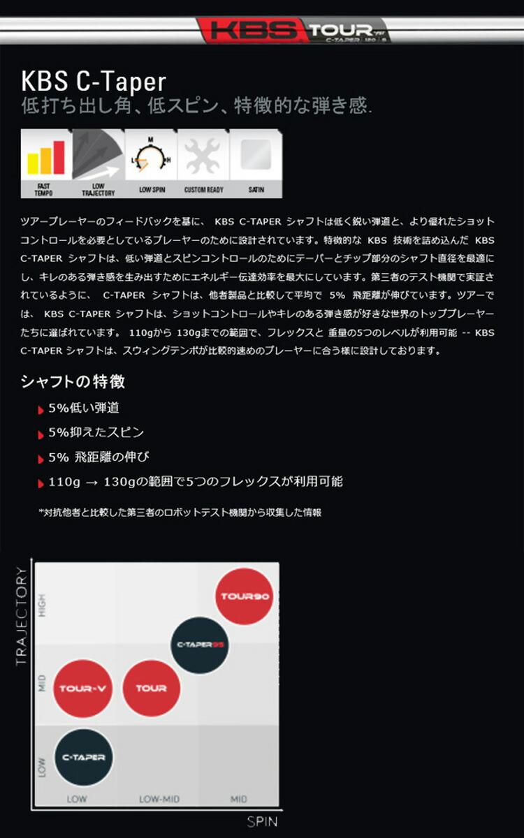 【レフティ】タイトリスト ボーケイデザイン SM6 ウェッジ ツアークローム仕上げ KBSツアー Cテーパー シャフト【特注品】【納期約6週間~】