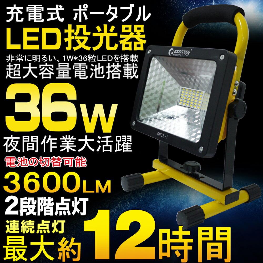 LED ���ż� ����� ���Ӽ� �ɺ� ���� ������ ����饤��