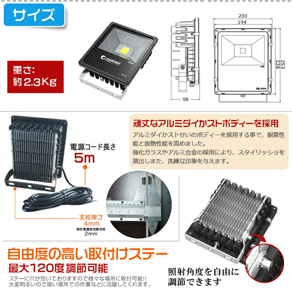 LED����� ��� 5500�롼��� 50w/500W���� ��������