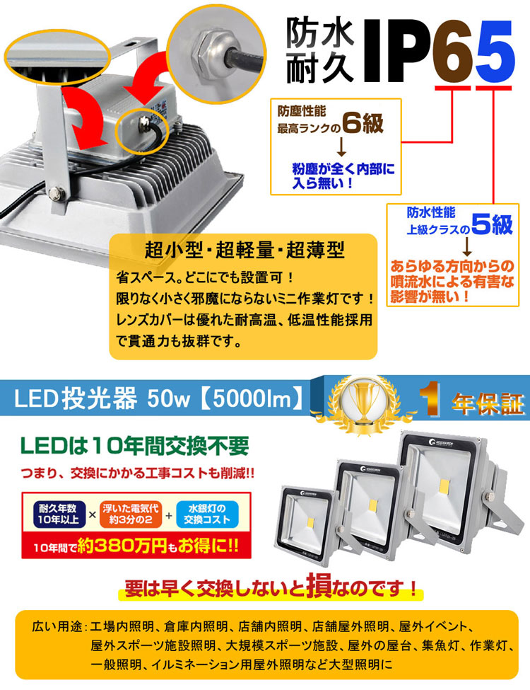 LED 投光器 屋外 スタンド 投光器led 50W 500W相当