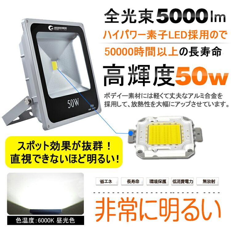 超薄型投光器 LEDサーチライト LED 作業灯 スポットライト 広角 防水 集魚灯