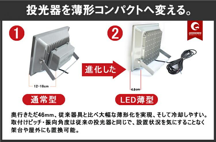 最新 薄型 LED投光器 30w投光器 省エネ サーチライト 屋外照明
