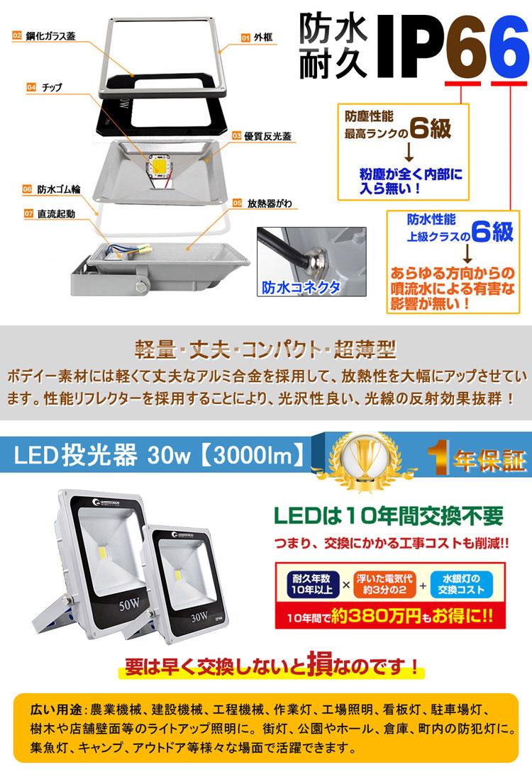 30WLED投光器 AC85V〜265V対応 防塵防水仕様 多用途