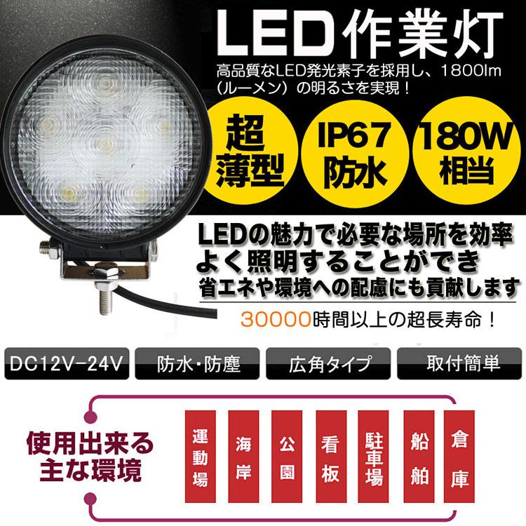 LED����� 1800LM IP67�ɿ���� 180W���� DC12-24V�б� �����ɺҥ��å�