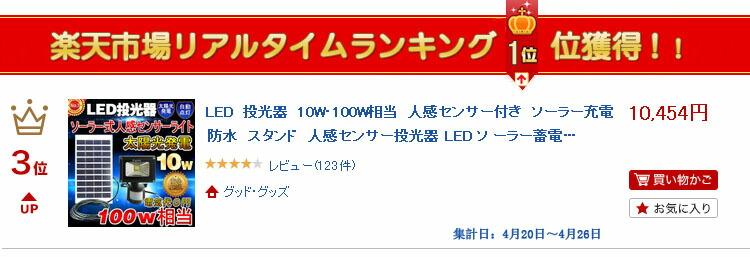 LED人感センサーライト ソーラー蓄電 玄関灯