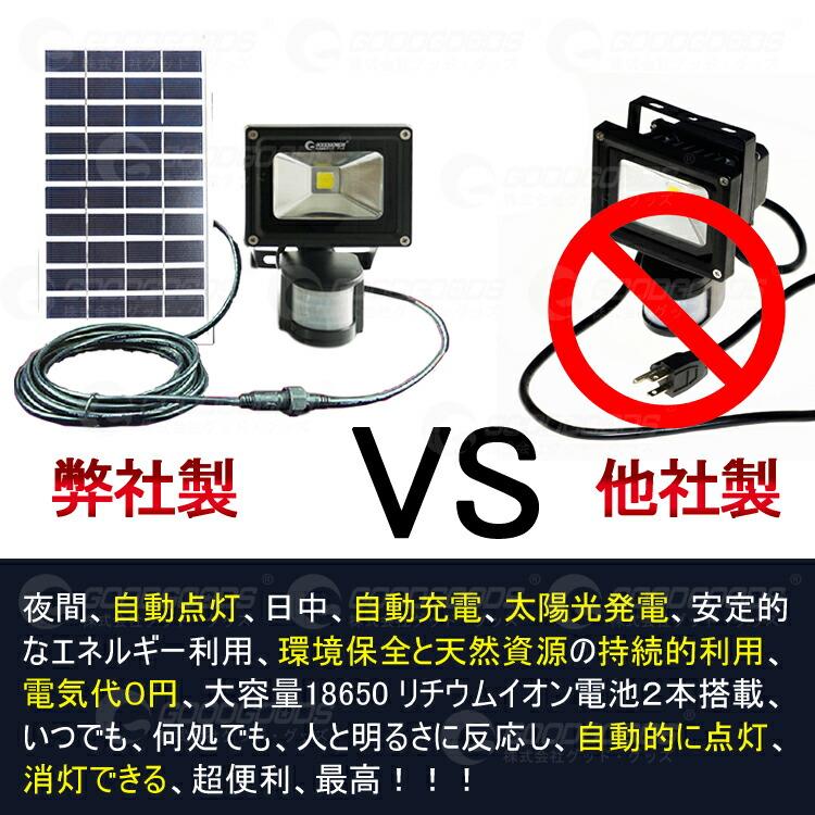 LED人感センサーライト ソーラー蓄電
