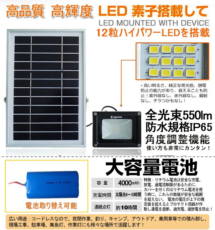 LED �����顼�饤�� �����ǥ�饤�� ����� �� ����� �ɺҥ��å�
