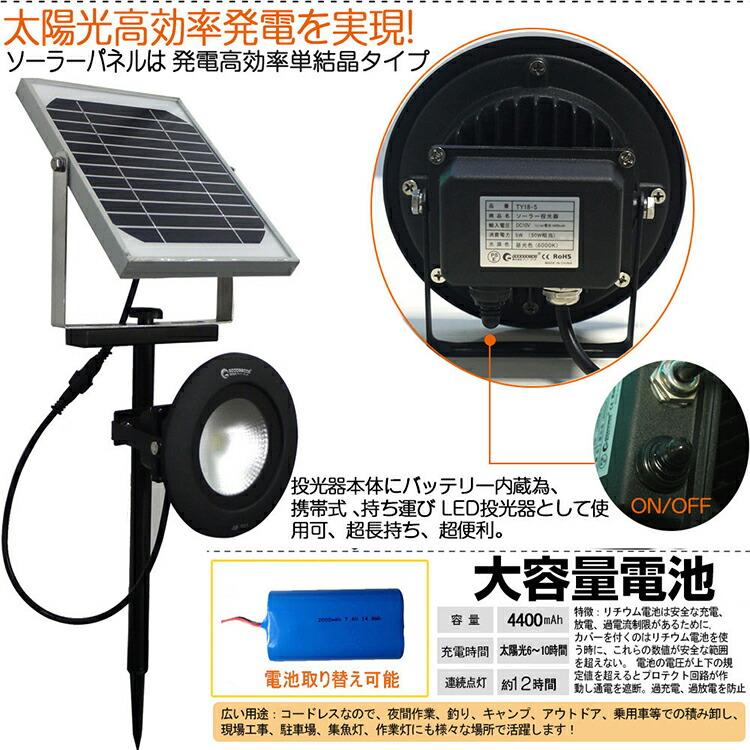 LED����� 50W ���ż�