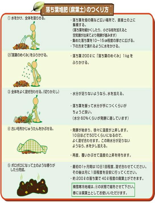 落ち葉腐葉土化促進剤 【落ち葉のめぐみ】