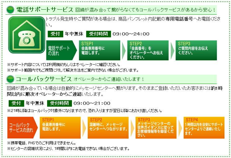 中古パソコンレスキュー3
