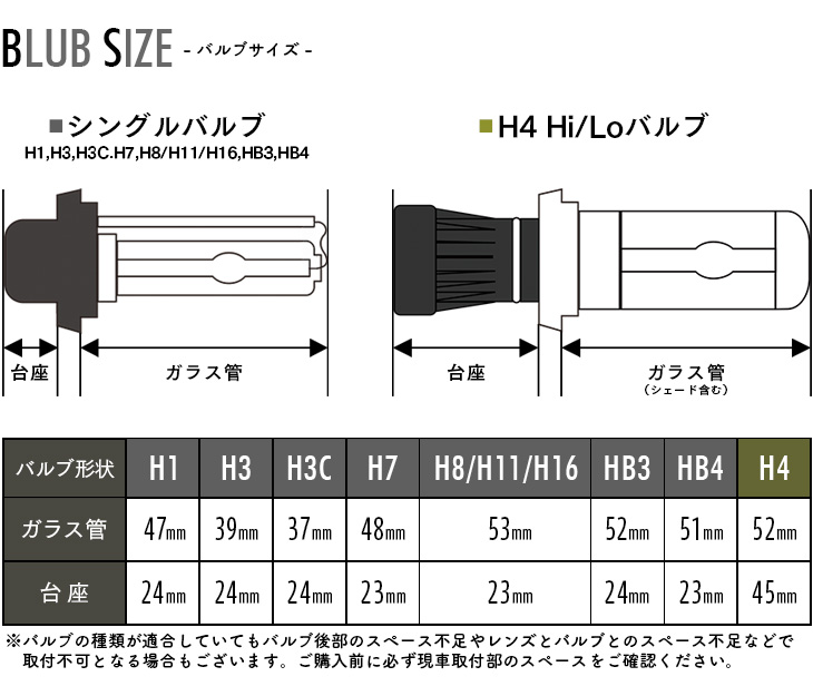 HID各タイプバルブサイズ