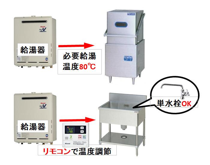 給湯器を別々に設置する場合