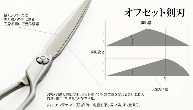 ハイクオリティ コバルト シザー 剣笹刃 切れ味 スパッとサクサク 立体ハンドル