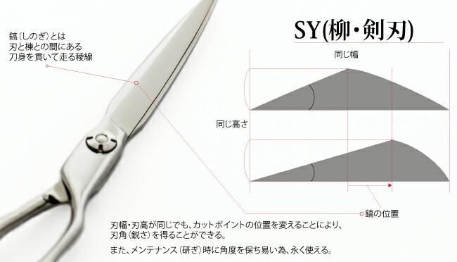 ハイクオリティ コバルト シザー セニング GVC 埋め込みネジ採用 立体ハンドル メガネハンドル 選べる セニング