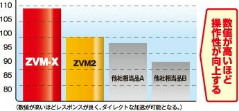 graph_zvmx.jpg
