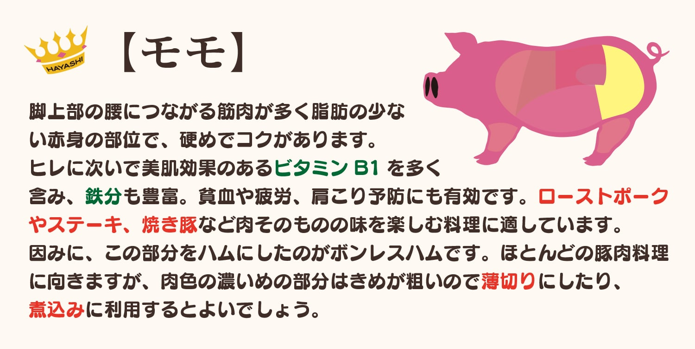 【モモ】脚上部の腰につながる筋肉が多く脂肪の少ない赤身の部位で、硬めでコクがあります。ヒレに次いで美肌効果のあるビタミンB1を多く含み、鉄分も豊富。貧血や疲労、肩こり予防にも有効です。ローストポークやステーキ、焼き豚など肉そのものの味を楽しむ料理に適しています。因みに、この部分をハムにしたのがボンレスハムです。ほとんどの豚肉料理に向きますが、肉色の濃いめの部分はきめが粗いので薄切りにしたり、煮込みに利用するとよいでしょう。