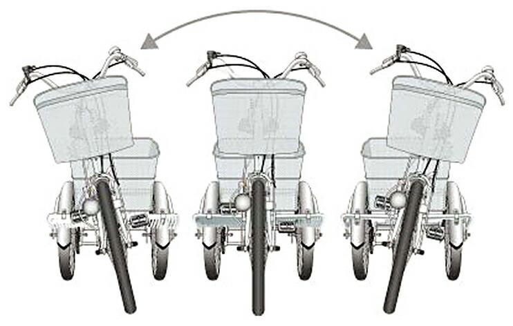 自転車の 自転車 保証書 : 楽天市場】三輪自転車/自転車 ...