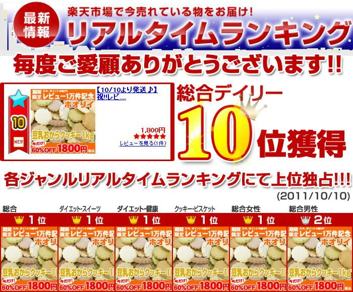 リアルタイムランキング上位入賞!!
