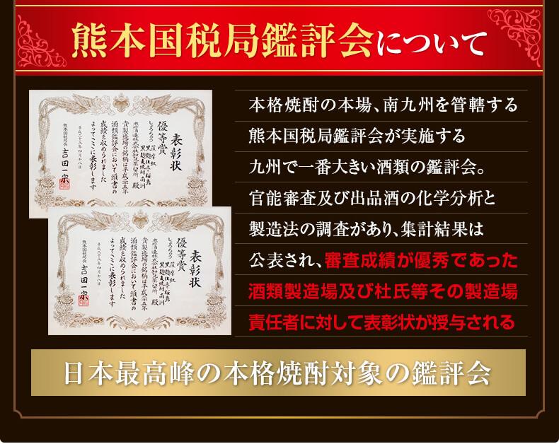 熊本国税局鑑評会について