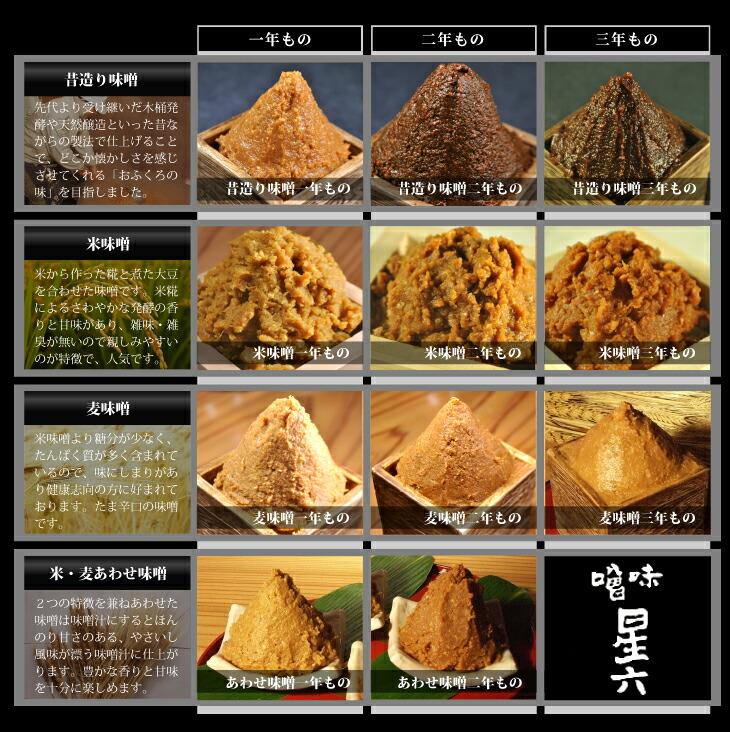 11種類 の味噌からお選びください