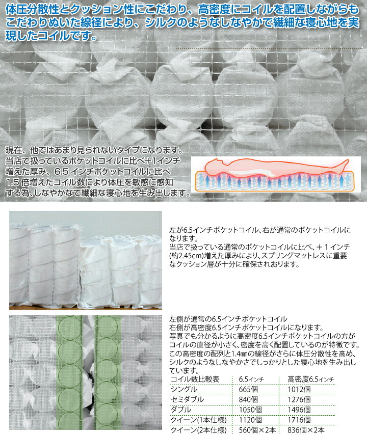 体を点で支える体圧分散性に優れたスプリングです。スプリングは品質高い日本製を選定しております。