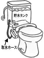 使用上の注意
