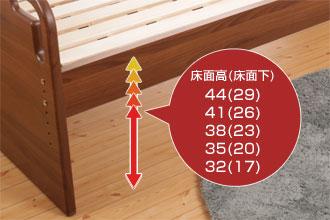 床板高5段階調節可能