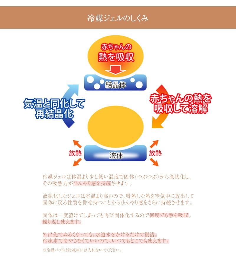 カドリー ひんやりカドリー ベビーカーシート 01-100
