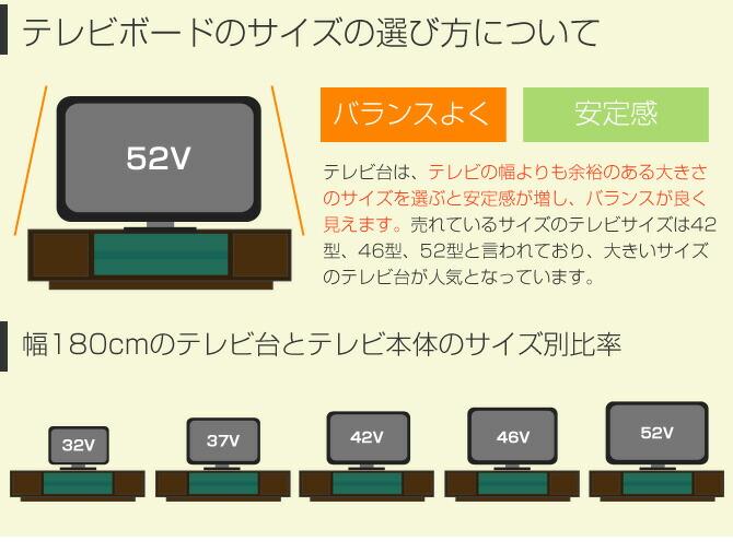 ローボードテレビ台 ノエル 幅180cm テレビボードのサイズ選びについて