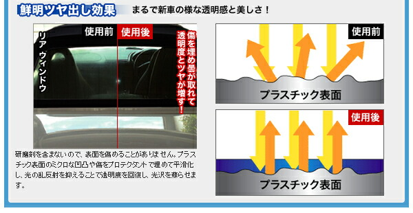 http://image.rakuten.co.jp/ichibankanshop/cabinet/item37/plexus-l-n05.jpg