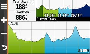 Advanced Elevation Plot