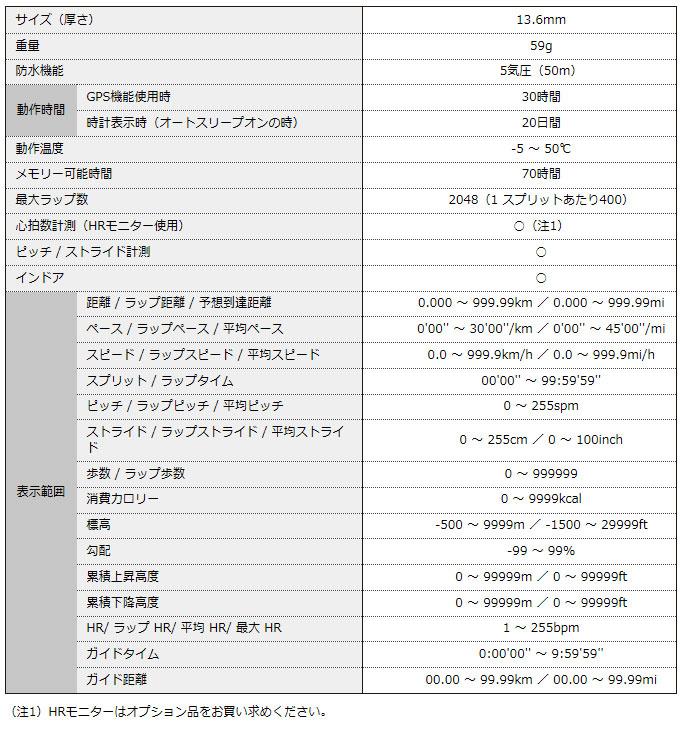 sf-710s-spec.jpg