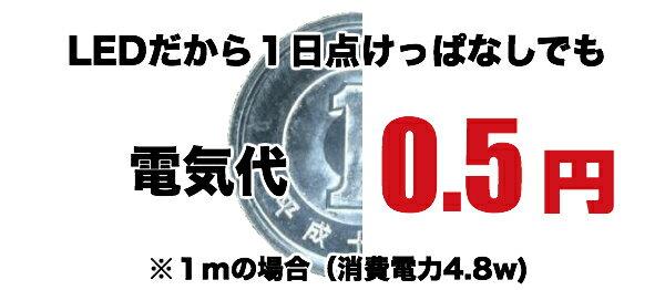 1日0.5円 電気代