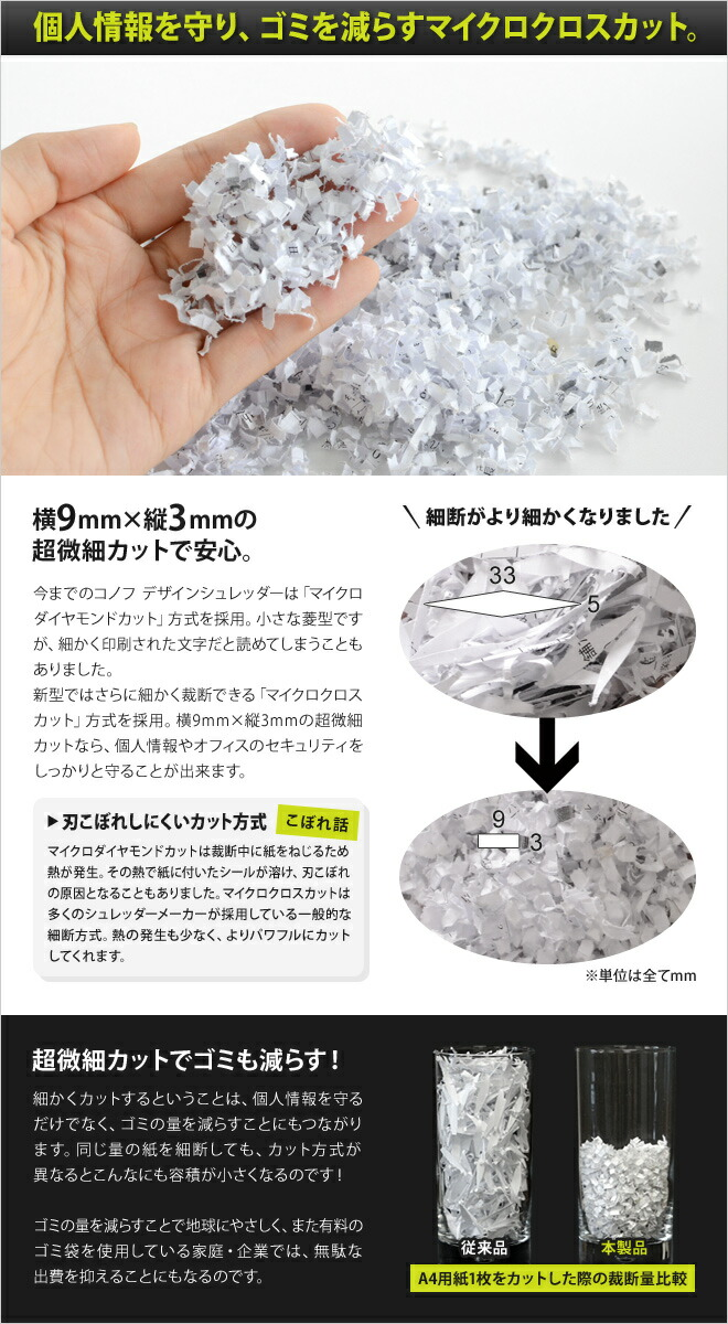 個人情報を守り、ゴミを減らすマイクロクロスカット。
