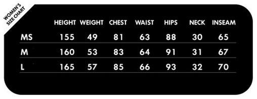 15-16HURLEY【ハーレー】WMSICON302FULL[GZFLIC15]☆送料無料☆ウェット/フルスーツ/サーフ/サーフィン/レディース