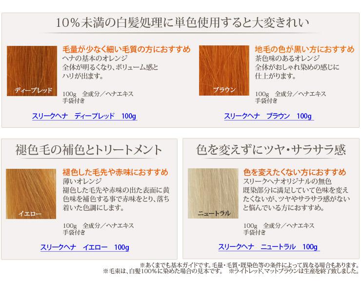 10%未満の白髪処理に単色使用すると大変きれい