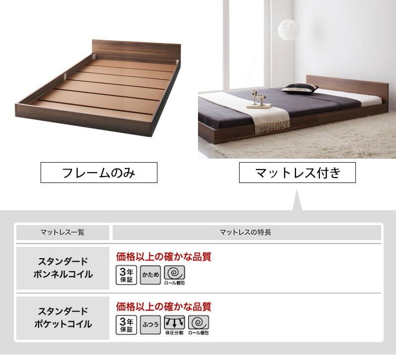 ベッドのポイント