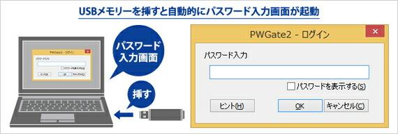 パスワード入力画面の自動起動