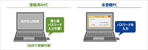 登録したパソコンはパスワード入力が不要