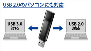 """USB 2.0�ł��g�p�""""\"""