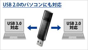USB 2.0でも使用可能