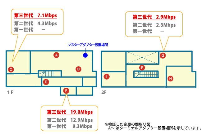 PLC-HD240E-S