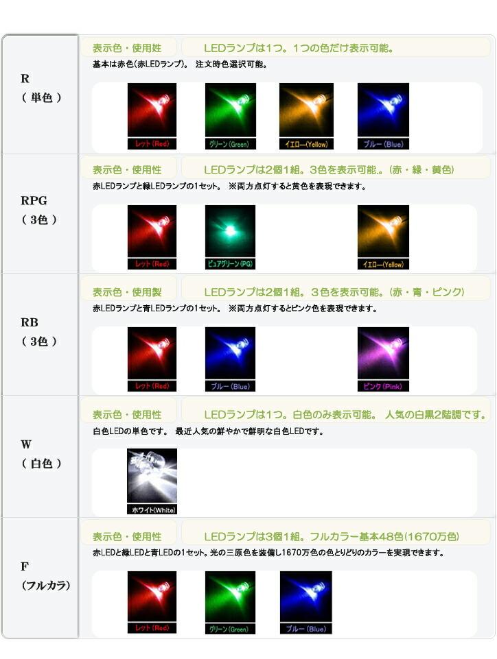 LED電光掲示板 LED節電