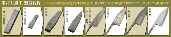 田中一之刃物包丁製造工程
