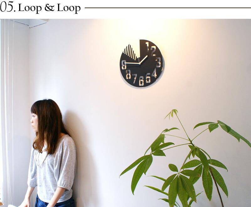 Loop �� Loop